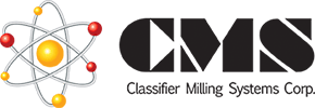 Classifier Milling System